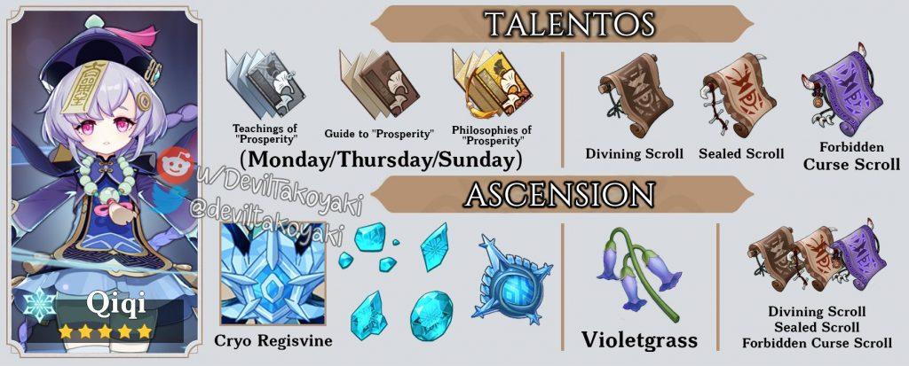 Materiales de Ascensión y Talento de Qiqi