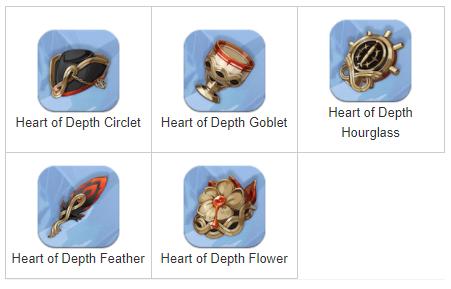 set artefactos agua