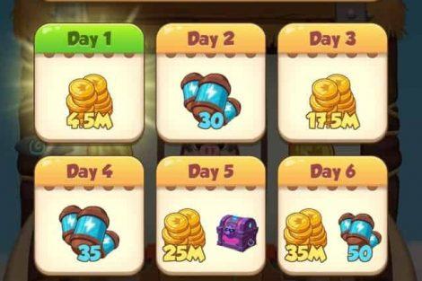 Calendario de Recompensas de Coin Master